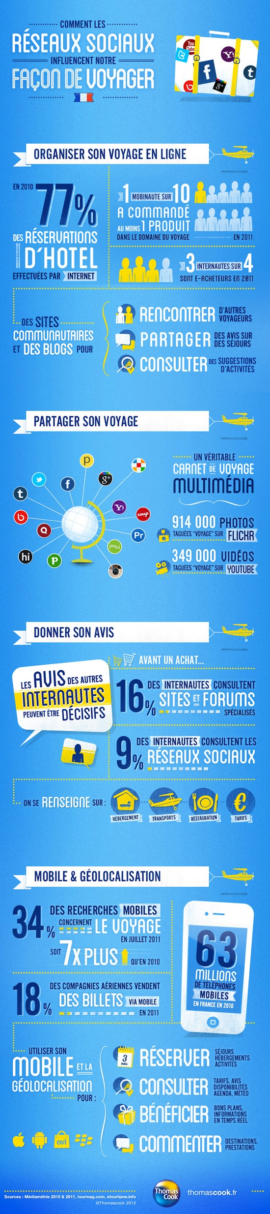 infographie-reseaux-sociaux-voyage