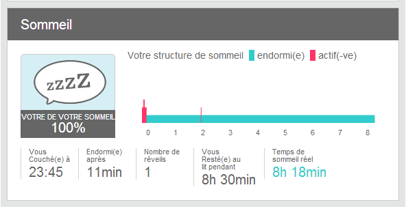 fitbit-sommeil