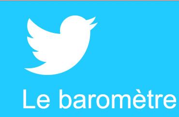 twitter-barometre